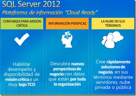 SQL Server 2012 - 3 conceptos